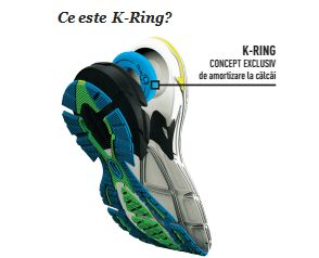 K-Ring