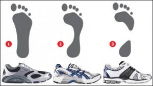 Tip pantofi